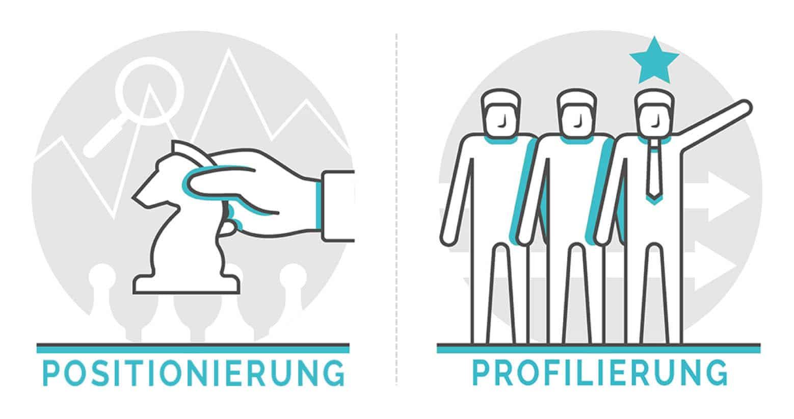 Profilierung und Positionierung