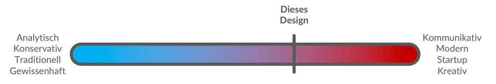 bewerbungs-barometer-premium-vorlage-2